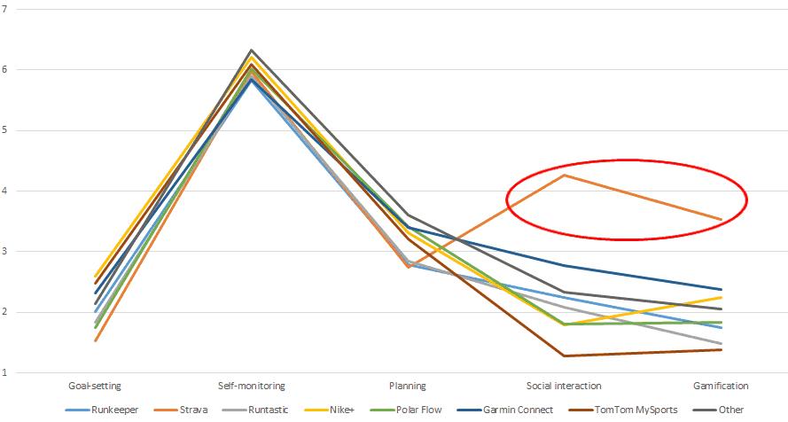 strava-graph